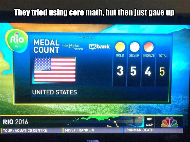 They tried using core math and just gave up