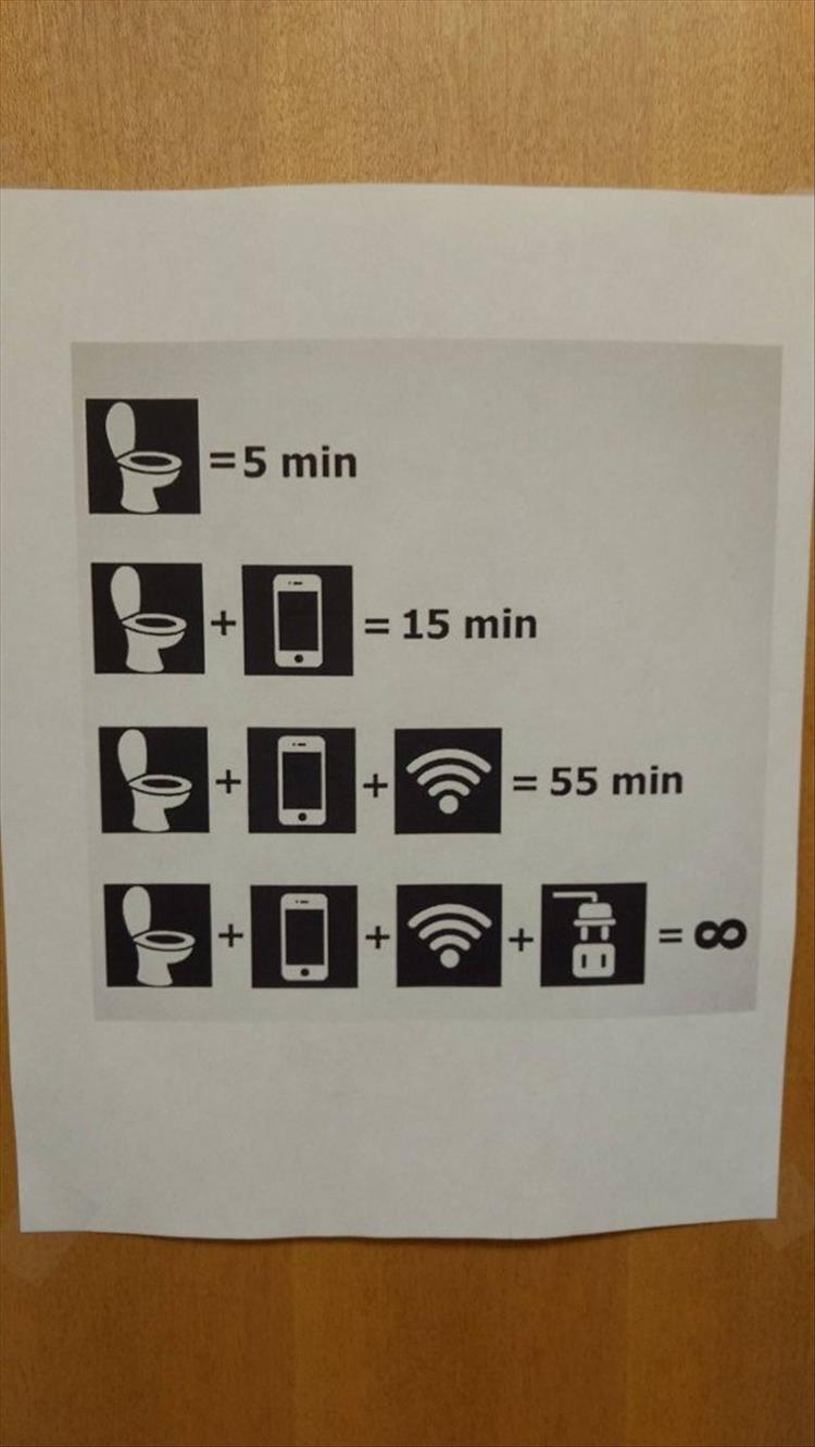 time spent in the bathroom at work